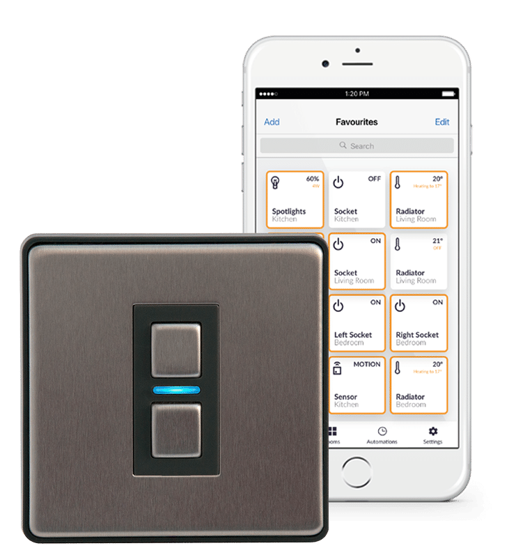 Livewave smart home